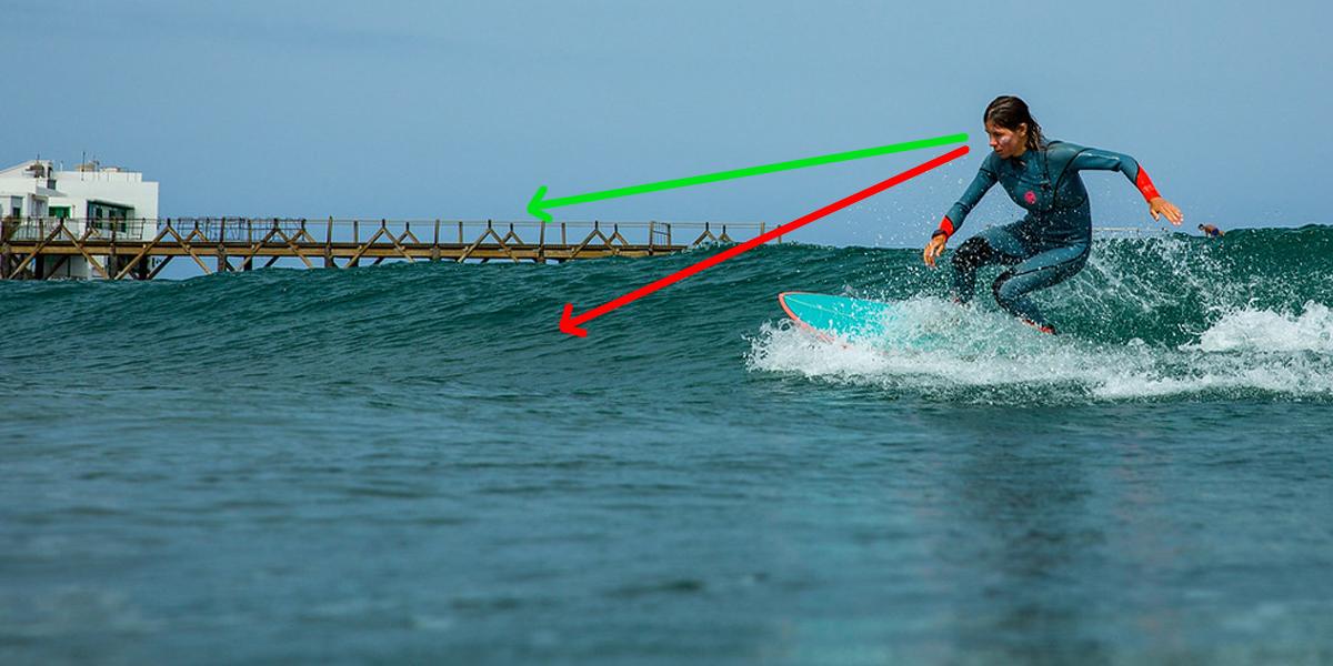 Wideo analiza w surfingu to klucz czy konieczność?